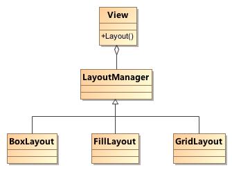 chrome-ui-layout
