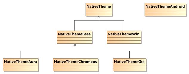 chrome-native-theme