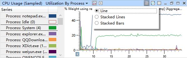 wpa-line-graph